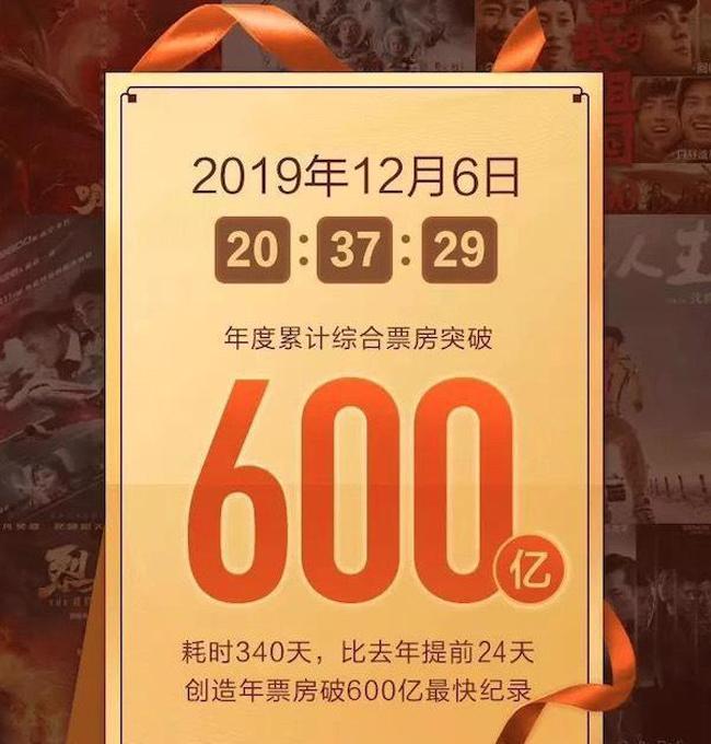 Filmovi u kineskim bioskopima zaradili preko 60 milijardi juana_fororder_票房