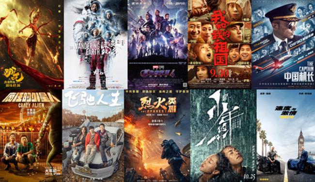 Napredak kineske filmske industrije u 2019. godini_fororder_films